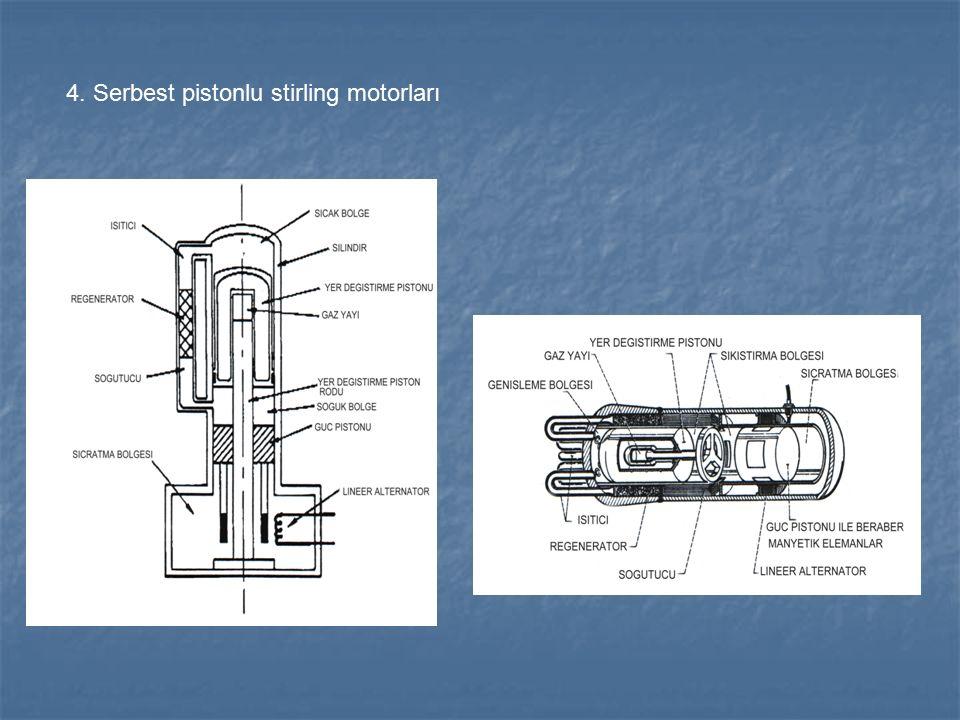 4. Serbest pistonlu stirling motorları