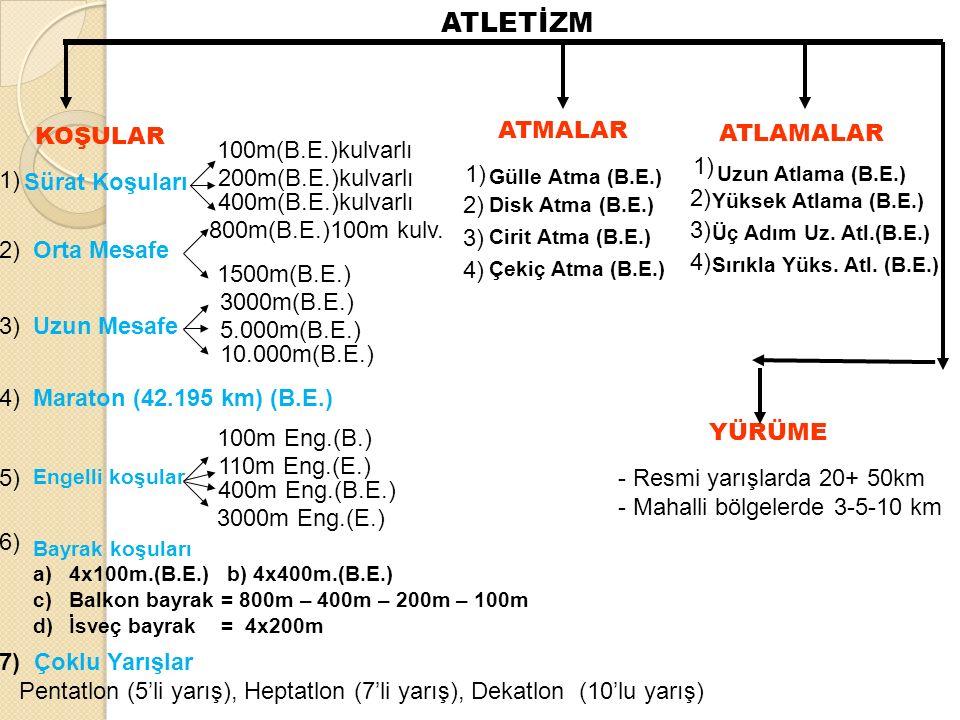 ATLETİZM ATMALAR KOŞULAR ATLAMALAR 100m(B.E.)kulvarlı 1) 1) 1)