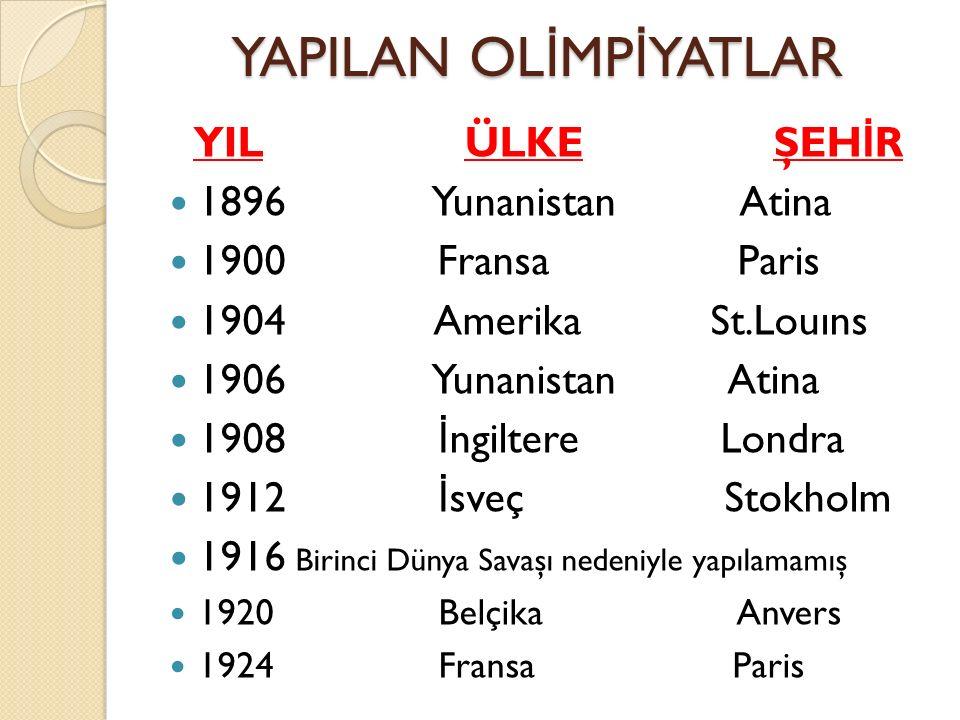 YAPILAN OLİMPİYATLAR YIL ÜLKE ŞEHİR 1896 Yunanistan Atina