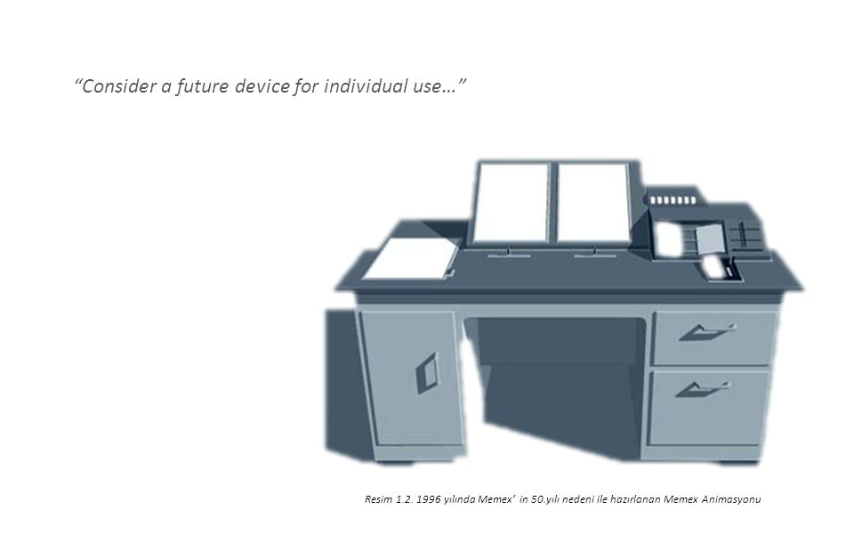 Consider a future device for individual use…