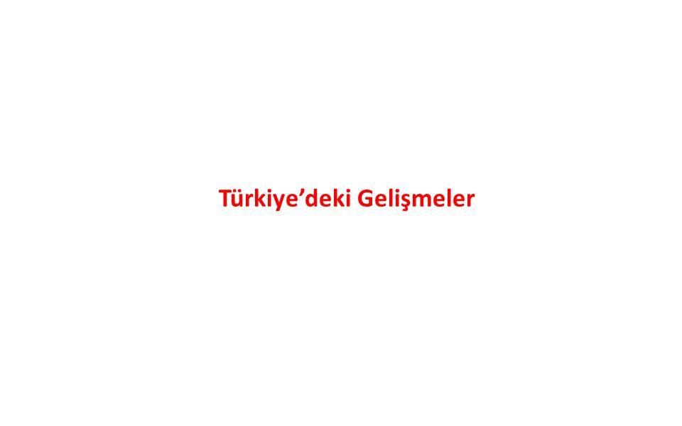 Türkiye'deki Gelişmeler