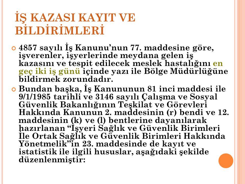 İŞ KAZASI KAYIT VE BİLDİRİMLERİ