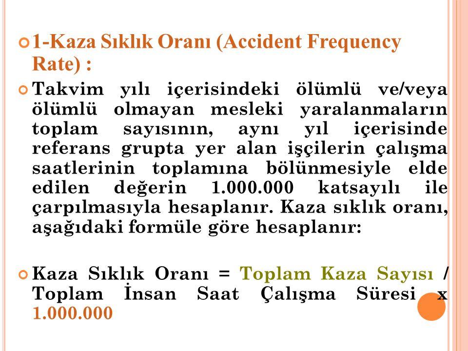 1-Kaza Sıklık Oranı (Accident Frequency Rate) :