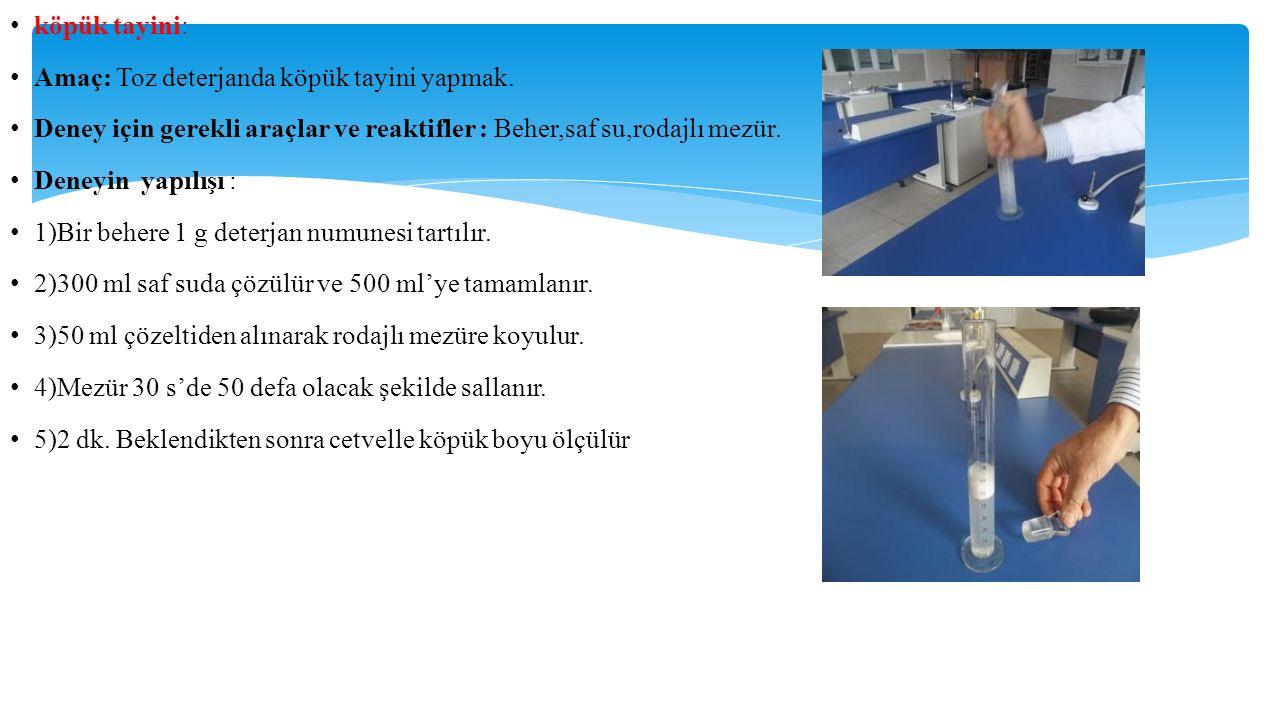 köpük tayini: Amaç: Toz deterjanda köpük tayini yapmak. Deney için gerekli araçlar ve reaktifler : Beher,saf su,rodajlı mezür.