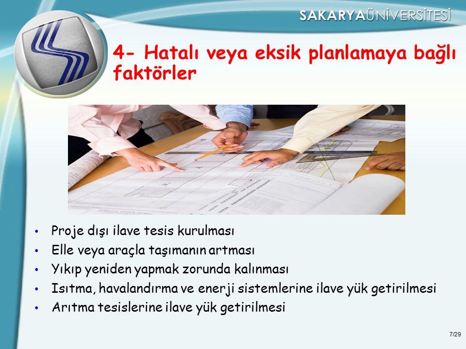 4- Hatalı veya eksik planlamaya bağlı faktörler