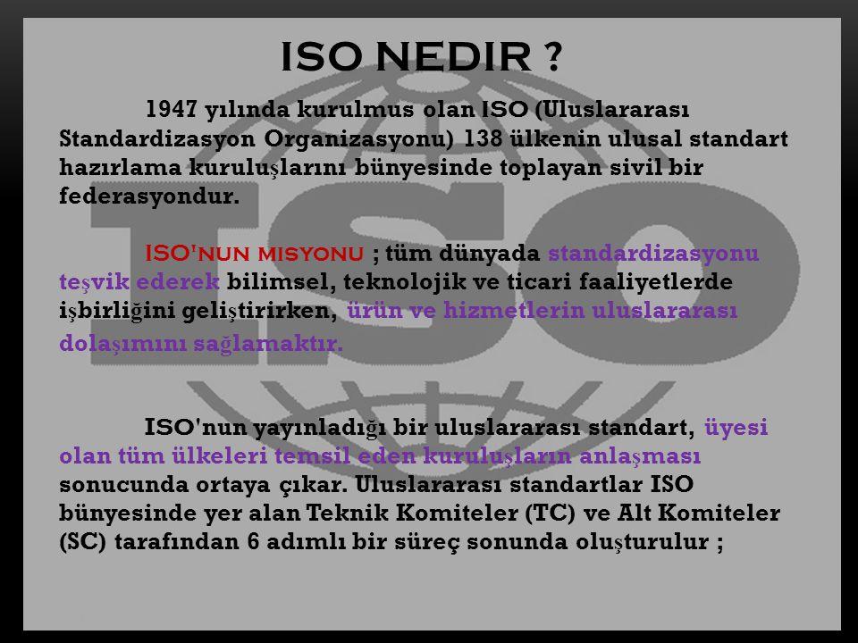 ISO NEDIR