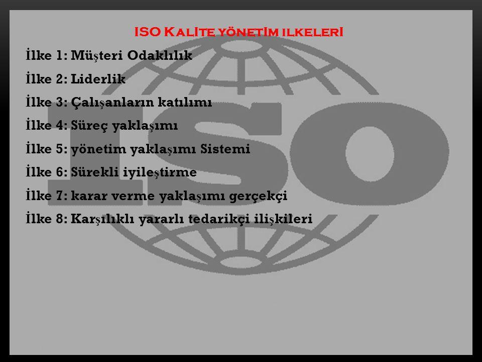 ISO KalIte yönetIm ılkelerI
