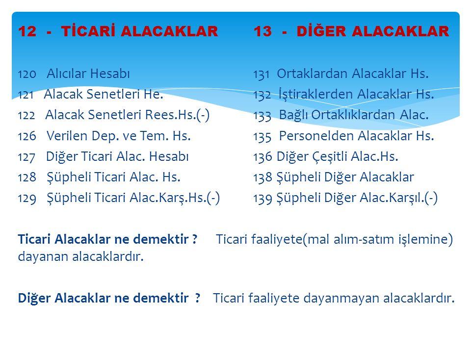 12 - TİCARİ ALACAKLAR 13 - DİĞER ALACAKLAR 120 Alıcılar Hesabı 131 Ortaklardan Alacaklar Hs.