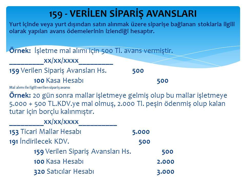159 - VERİLEN SİPARİŞ AVANSLARI