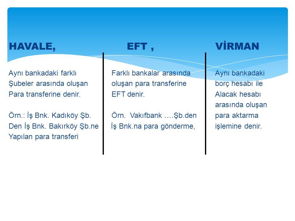 HAVALE, EFT , VİRMAN Aynı bankadaki farklı Farklı bankalar arasında Aynı bankadaki.