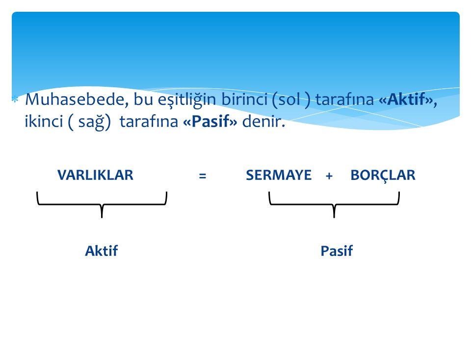 VARLIKLAR = SERMAYE + BORÇLAR