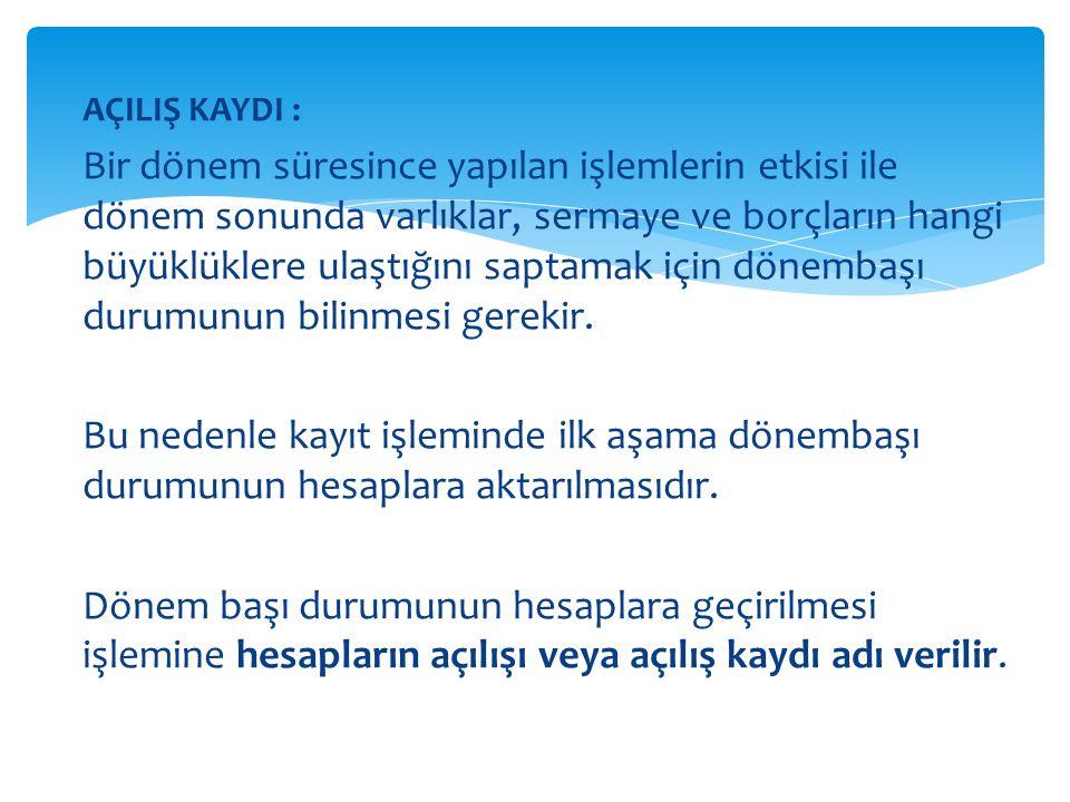 AÇILIŞ KAYDI :