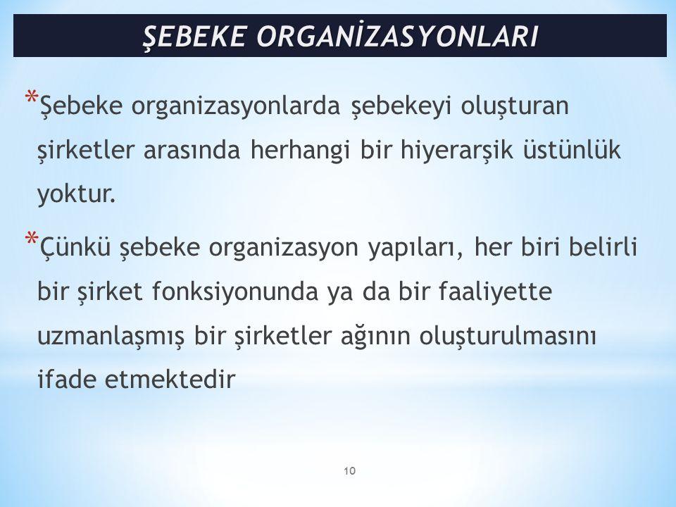 ŞEBEKE ORGANİZASYONLARI