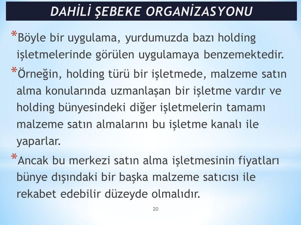 DAHİLİ ŞEBEKE ORGANİZASYONU