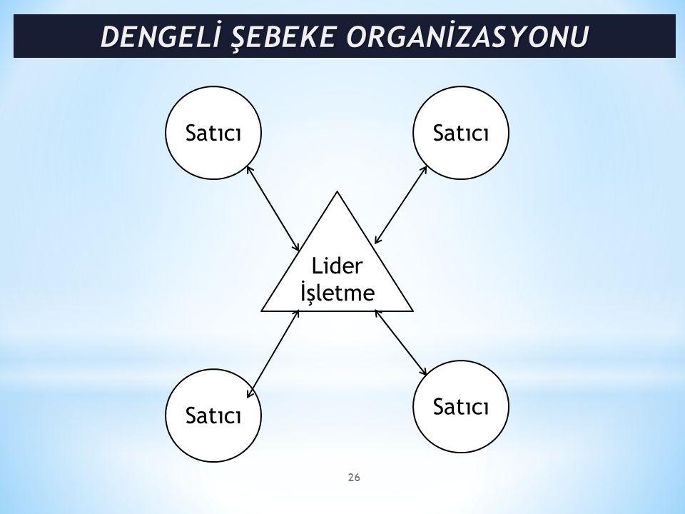 DENGELİ ŞEBEKE ORGANİZASYONU