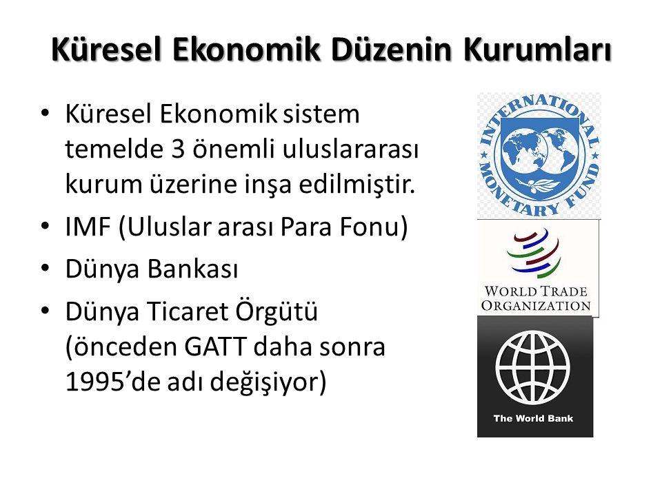 Küresel Ekonomik Düzenin Kurumları