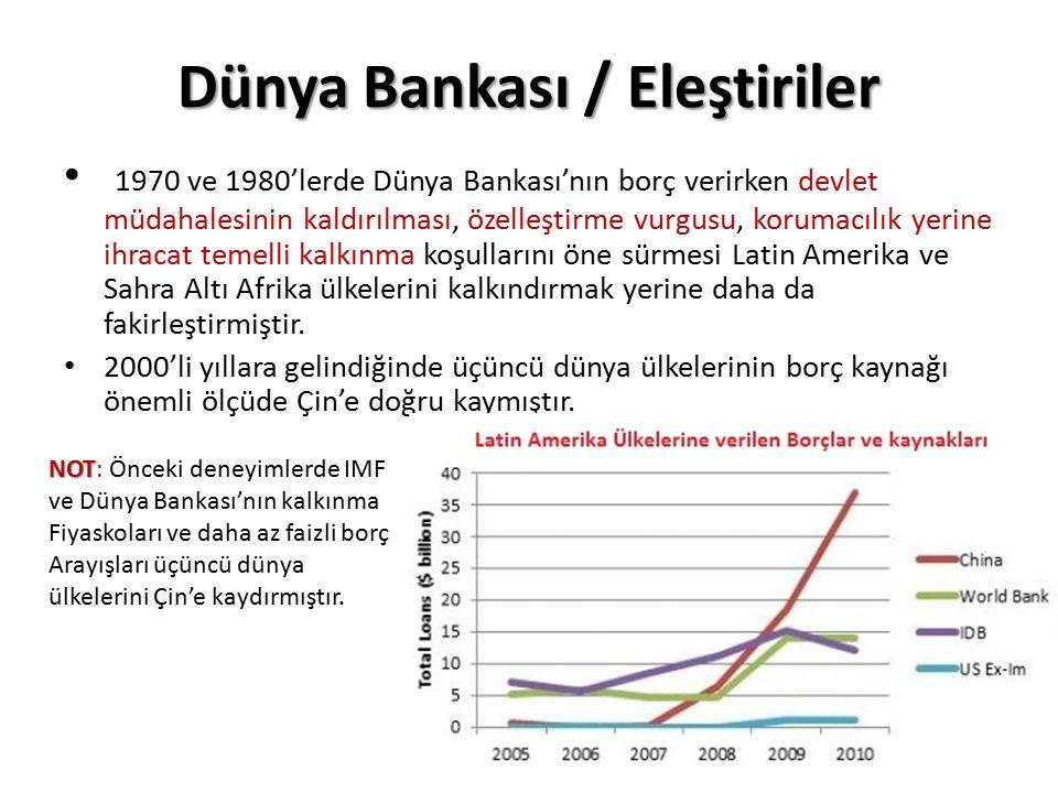 Dünya Bankası / Eleştiriler