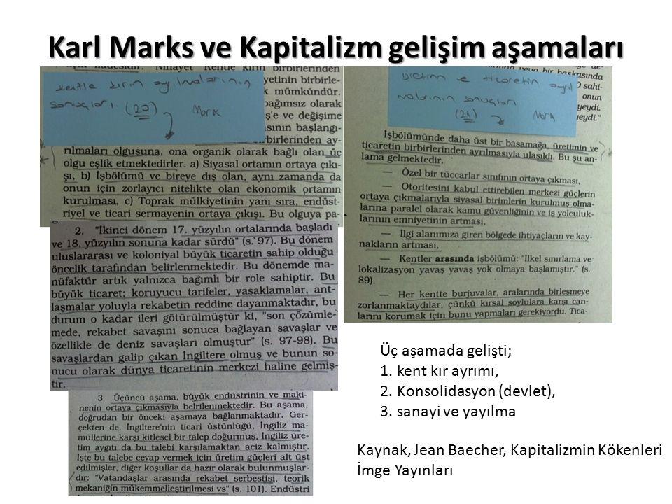 Karl Marks ve Kapitalizm gelişim aşamaları
