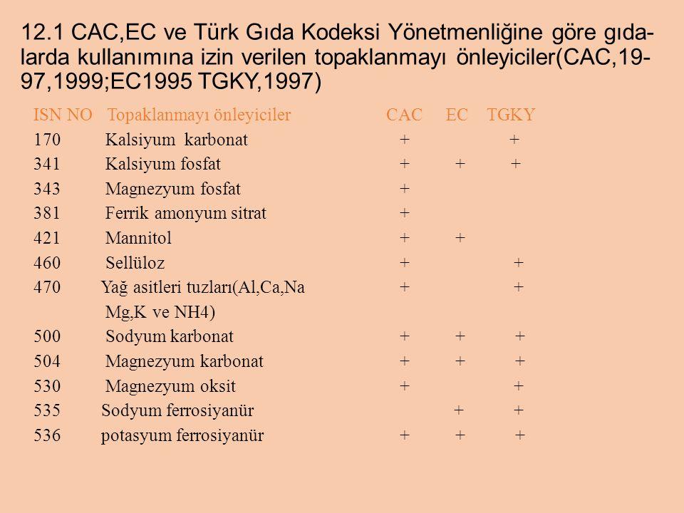 12.1 CAC,EC ve Türk Gıda Kodeksi Yönetmenliğine göre gıda-larda kullanımına izin verilen topaklanmayı önleyiciler(CAC,19-97,1999;EC1995 TGKY,1997)