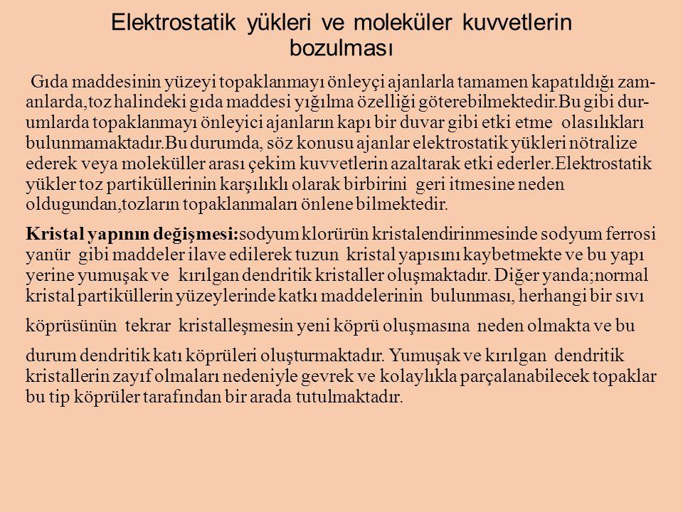 Elektrostatik yükleri ve moleküler kuvvetlerin bozulması