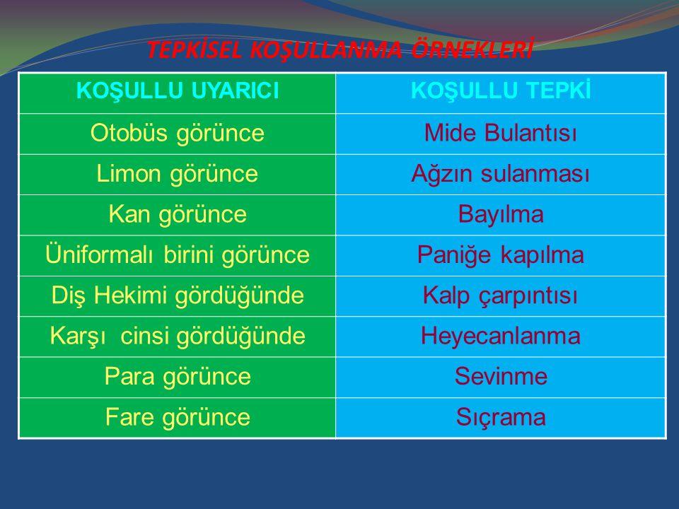 TEPKİSEL KOŞULLANMA ÖRNEKLERİ