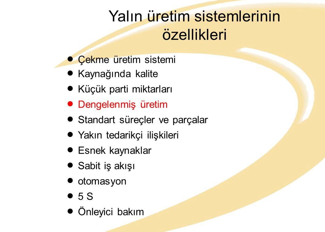 Yalın üretim sistemlerinin özellikleri