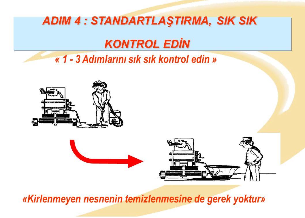 ADIM 4 : STANDARTLAŞTIRMA, SIK SIK KONTROL EDİN