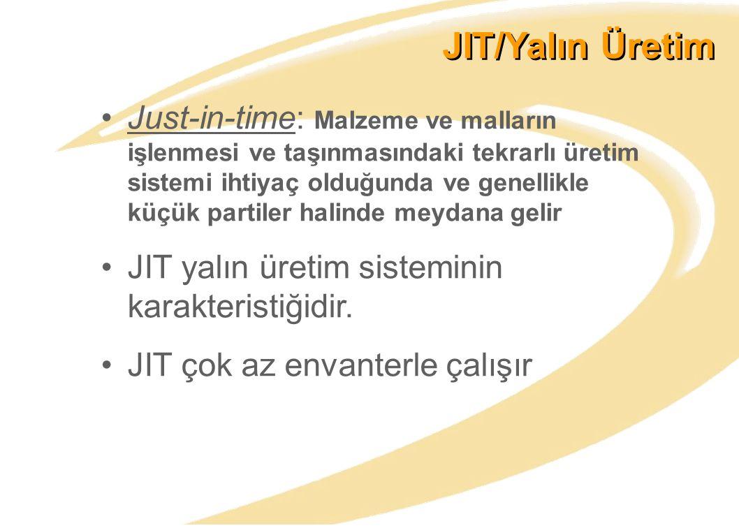 JIT/Yalın Üretim