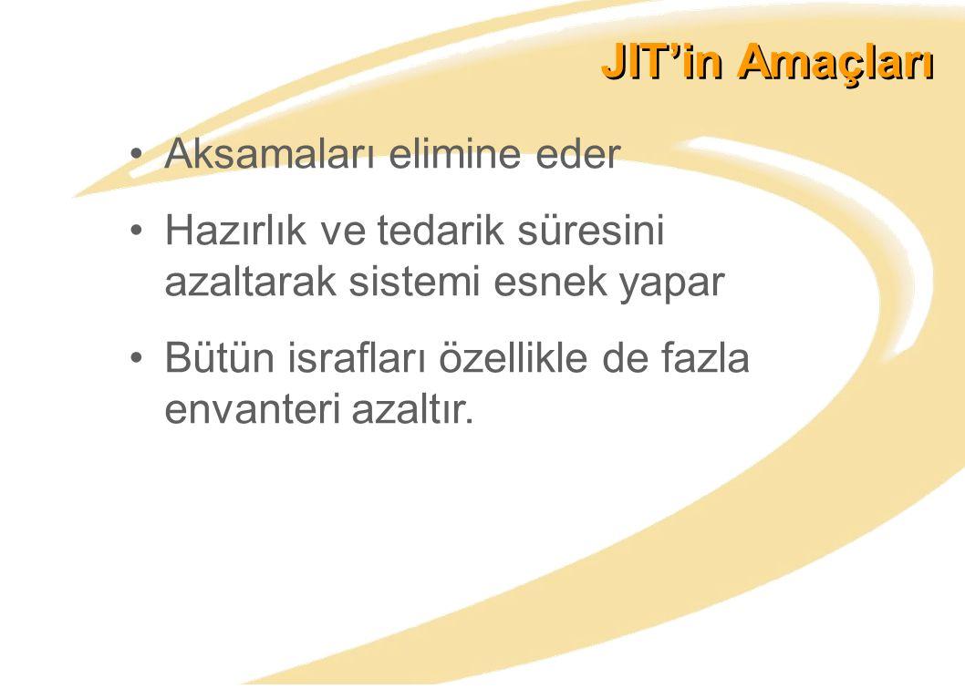 JIT'in Amaçları Aksamaları elimine eder