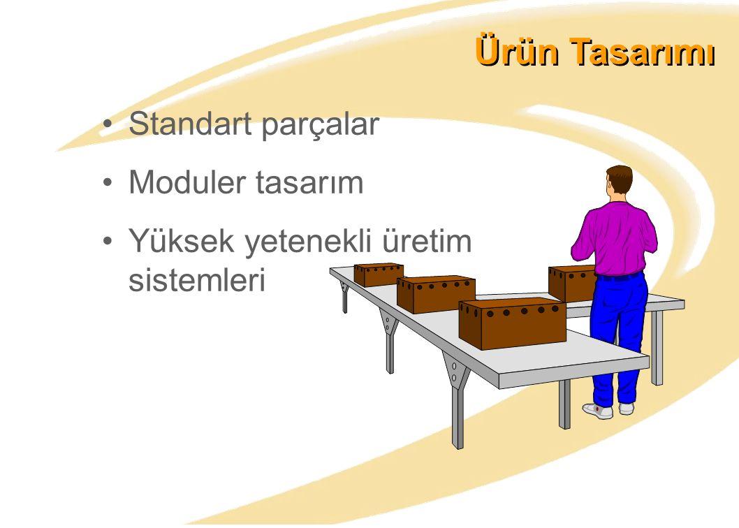 Ürün Tasarımı Standart parçalar Moduler tasarım