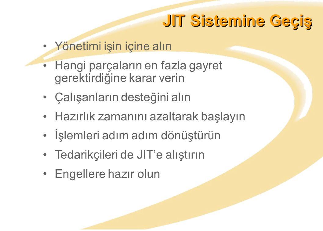 JIT Sistemine Geçiş Yönetimi işin içine alın