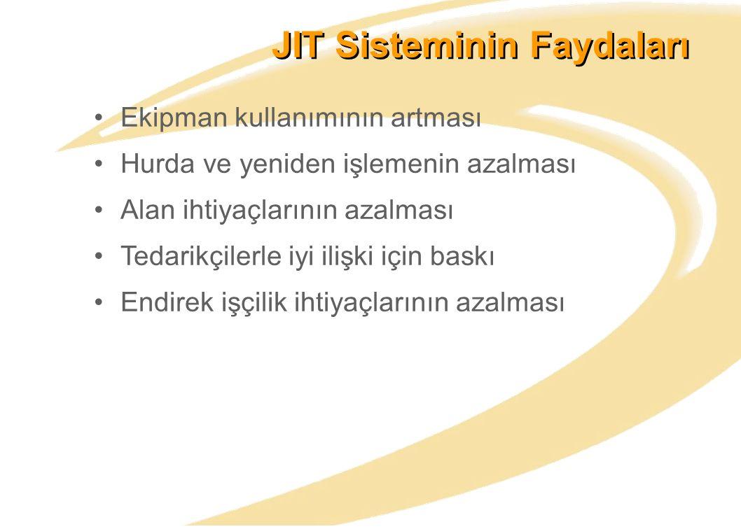 JIT Sisteminin Faydaları