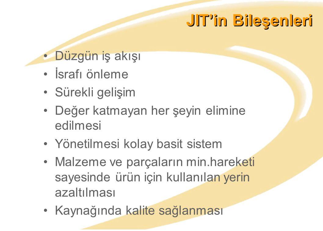JIT'in Bileşenleri Düzgün iş akışı İsrafı önleme Sürekli gelişim