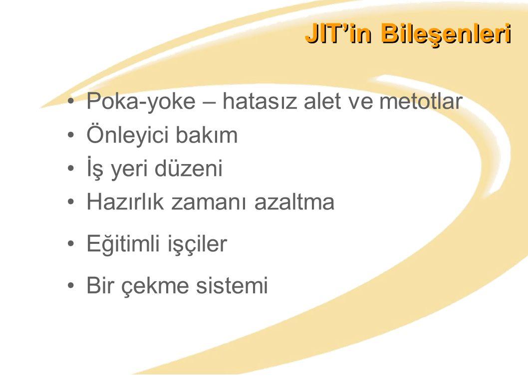 JIT'in Bileşenleri Poka-yoke – hatasız alet ve metotlar Önleyici bakım