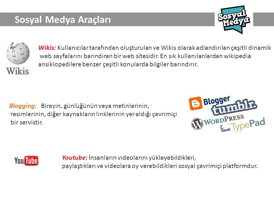 Sosyal Medya Araçları Wikis: Kullanıcılar tarafından oluşturulan ve Wikis olarak adlandırılan çeşitli dinamik.
