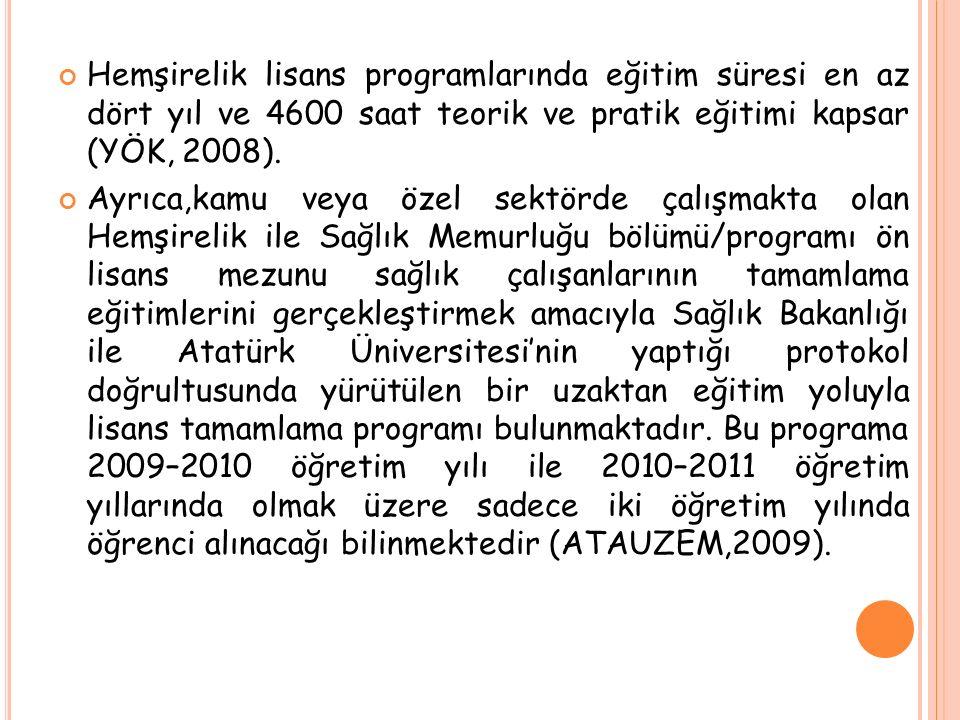 Hemşirelik lisans programlarında eğitim süresi en az dört yıl ve 4600 saat teorik ve pratik eğitimi kapsar (YÖK, 2008).
