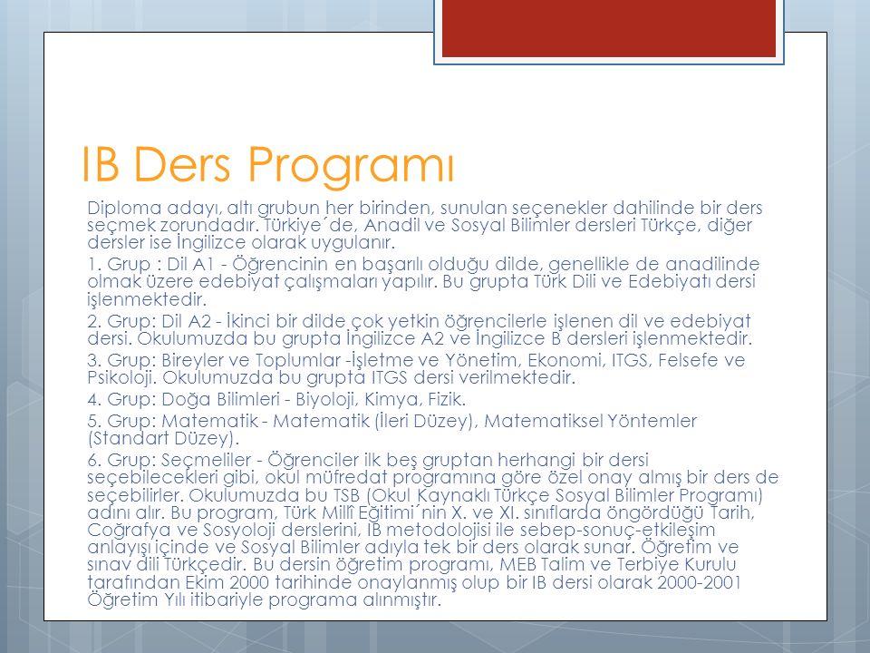 IB Ders Programı