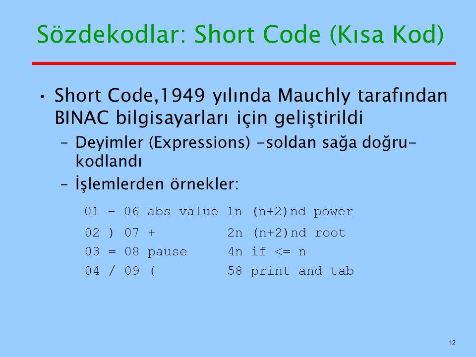 Sözdekodlar: Short Code (Kısa Kod)