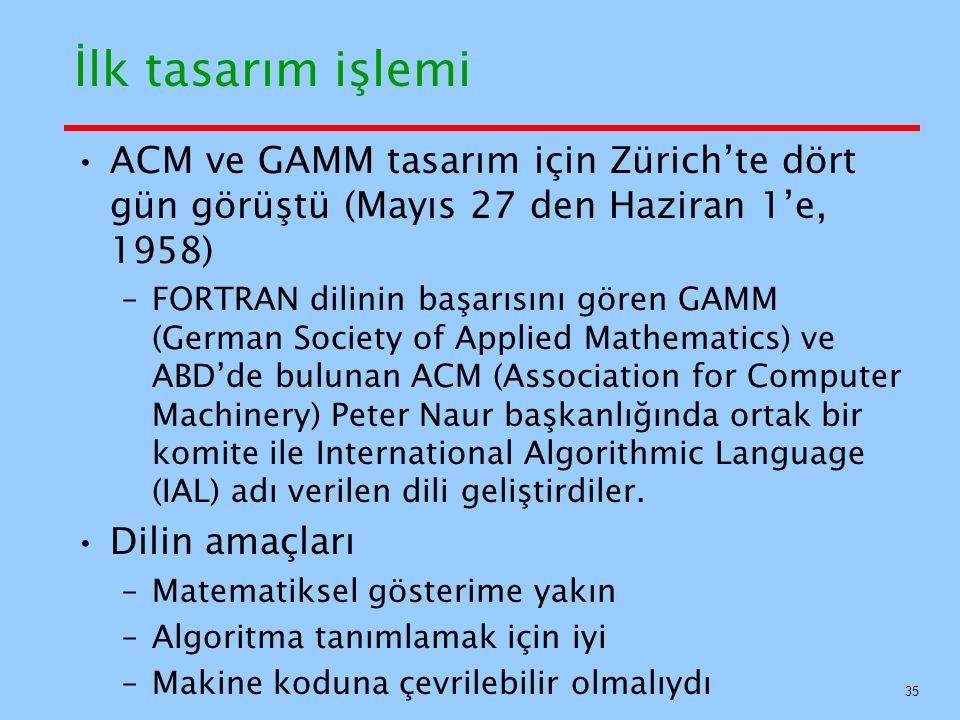 İlk tasarım işlemi ACM ve GAMM tasarım için Zürich'te dört gün görüştü (Mayıs 27 den Haziran 1'e, 1958)