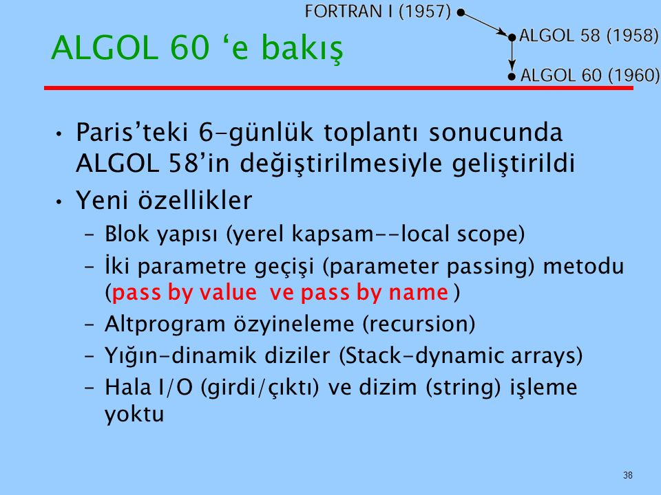 ALGOL 60 'e bakış Paris'teki 6-günlük toplantı sonucunda ALGOL 58'in değiştirilmesiyle geliştirildi.