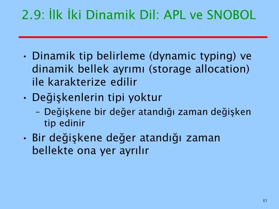 2.9: İlk İki Dinamik Dil: APL ve SNOBOL