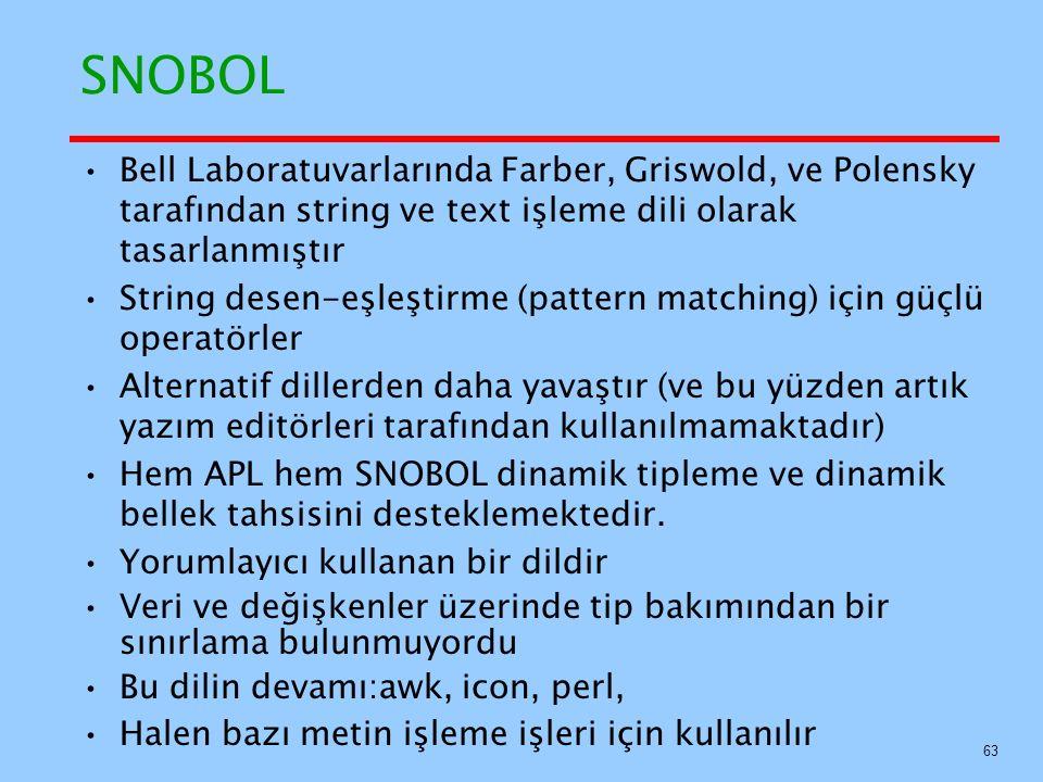 SNOBOL Bell Laboratuvarlarında Farber, Griswold, ve Polensky tarafından string ve text işleme dili olarak tasarlanmıştır.