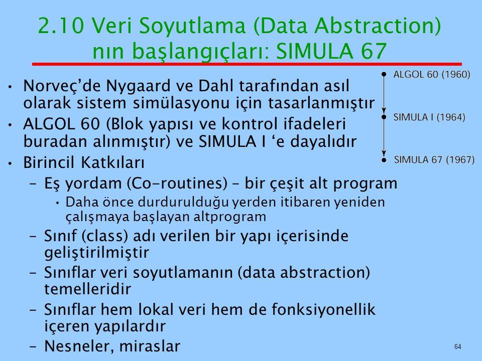 2.10 Veri Soyutlama (Data Abstraction) nın başlangıçları: SIMULA 67