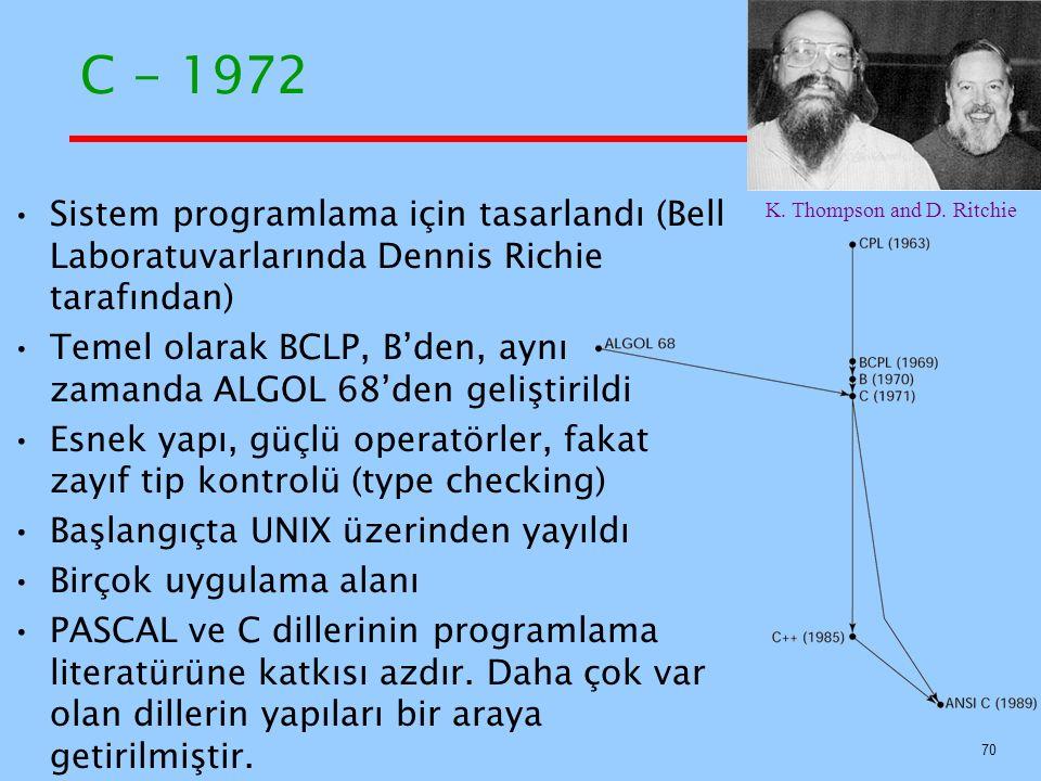 C - 1972 Sistem programlama için tasarlandı (Bell Laboratuvarlarında Dennis Richie tarafından)