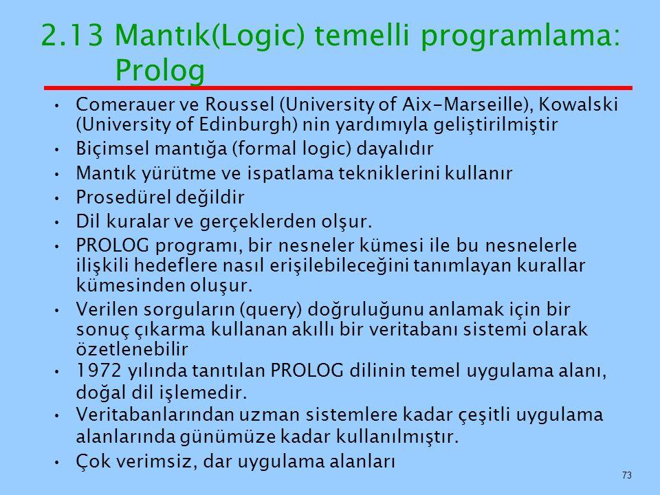 2.13 Mantık(Logic) temelli programlama: Prolog