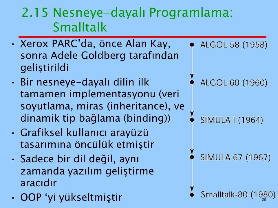 2.15 Nesneye-dayalı Programlama: Smalltalk