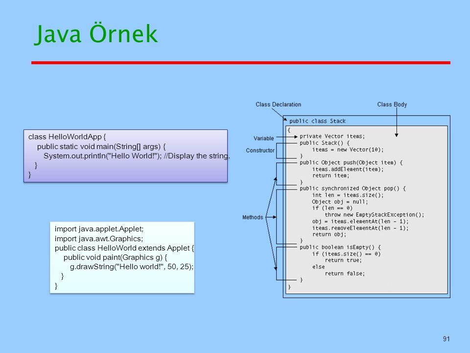 Java Örnek class HelloWorldApp {