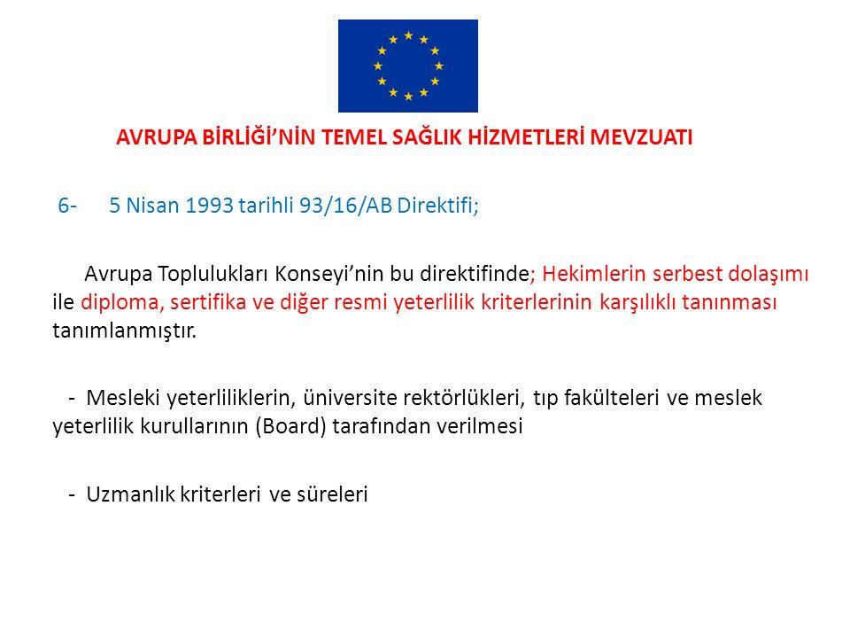 AVRUPA BİRLİĞİ'NİN TEMEL SAĞLIK HİZMETLERİ MEVZUATI 6- 5 Nisan 1993 tarihli 93/16/AB Direktifi; Avrupa Toplulukları Konseyi'nin bu direktifinde; Hekimlerin serbest dolaşımı ile diploma, sertifika ve diğer resmi yeterlilik kriterlerinin karşılıklı tanınması tanımlanmıştır.
