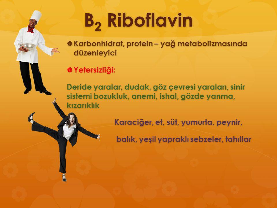 B2 Riboflavin Karbonhidrat, protein – yağ metabolizmasında düzenleyici