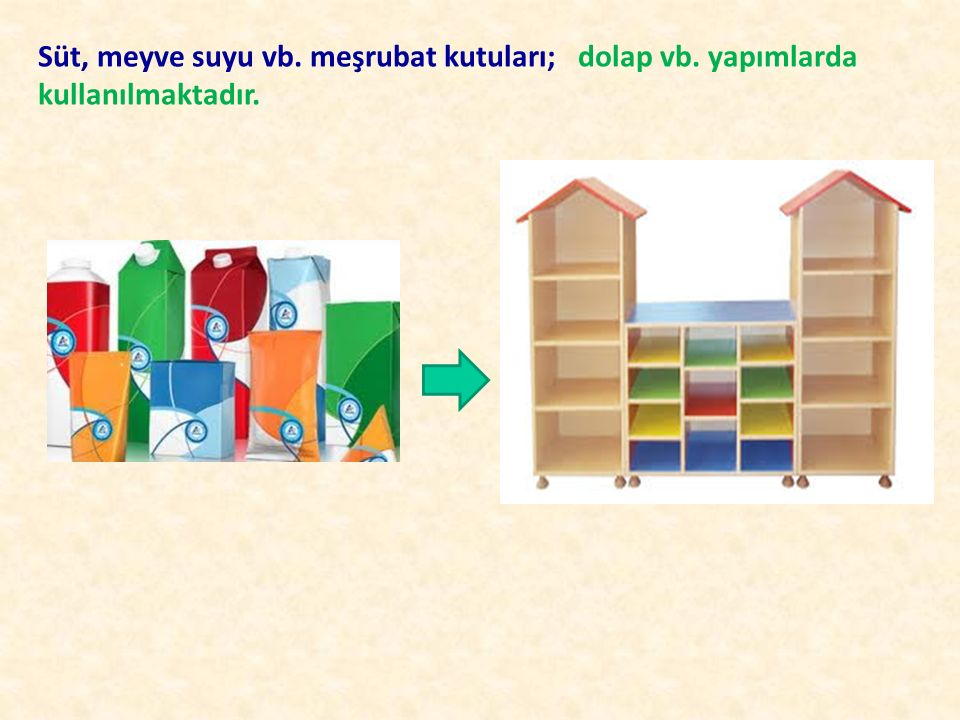 Süt, meyve suyu vb. meşrubat kutuları; dolap vb